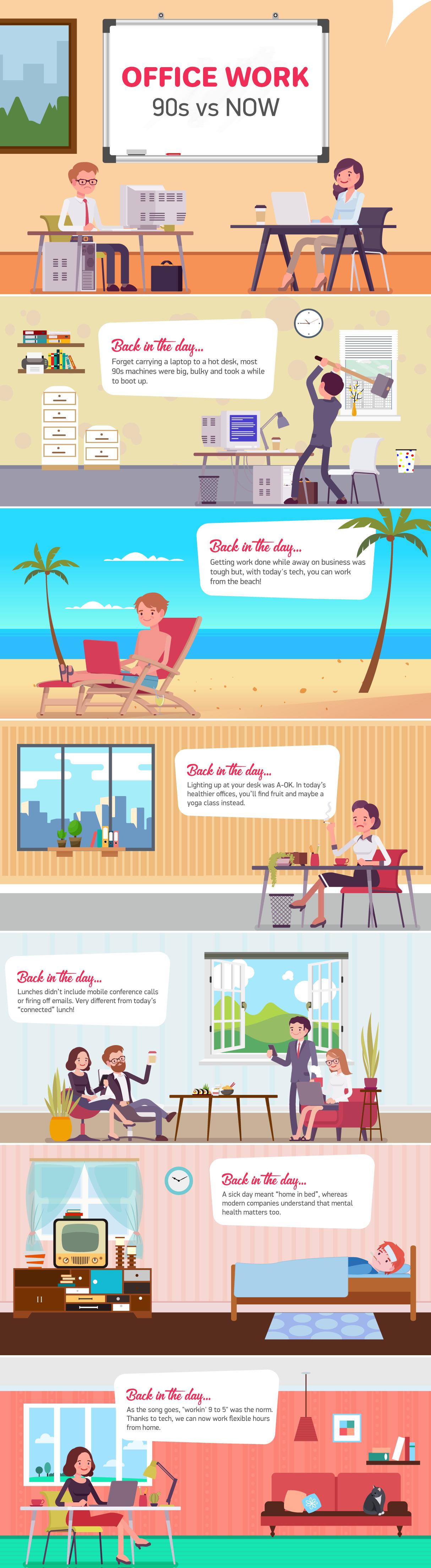 office-work-90s-vs-now-2